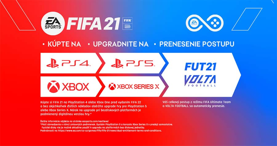 Fifa_21_Upgrade_Nextgen